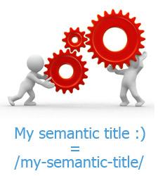 Title to URL – WordPress style